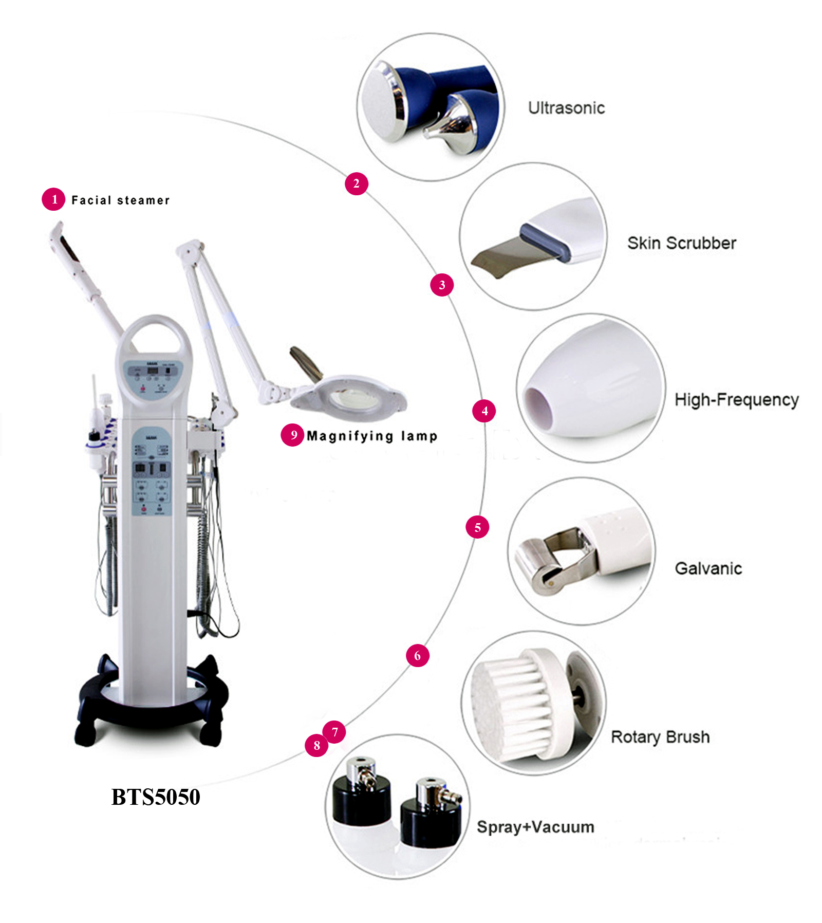 9 in 1 Skincare Beauty Machine for Estheticians and Stylists